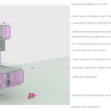 Sustainable features of Barbies new dream house