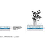 Soil layers (Image: KAMJZ)