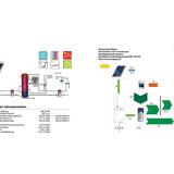 Diagram (Image: CHYBIK+KRISTOF AA / BKK-3)