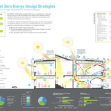 Holcim Silver Award: Zero net energy school building, Los Angeles, CA: NZE design strategies.