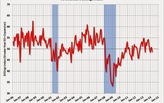 Architecture Billings Index indicated contraction in March