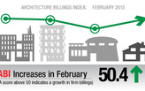 "Architecture Billings Index in February shows ""nominal increase"""