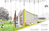 Clemson Graduate Students Win Habitat for Humanity's Sustainable Home Design Competition