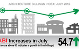 "Architecture Billings Index in July reflects ""healthy and sustained demand for design services"""