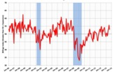 Architecture Billings Index Exhibits Continued Strength in August