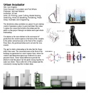 Urban Incubator