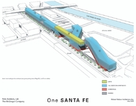 One Santa Fe Joint Development
