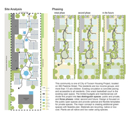 Low income residential landscape design
