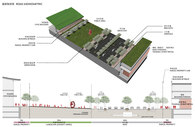 Tianfu Ecological City Masterplan