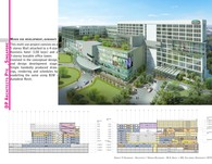 Professional work at DP Architects Pte Singapore