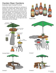 Garden Beer Gardens_Australian Open Cocktail Furniture