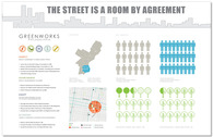 The Street is a Room by Agreement