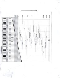 Diagraming a musical chart