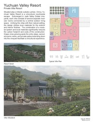 Yuchuan Valley Resort_Private Villa Resort