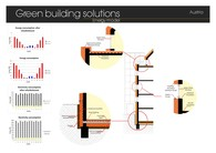 Green building solution