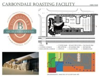 Carbondale Roasting Facility