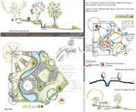Theme Garden - Rabindra Nath Tagore