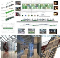 Beijing Superblock Competition