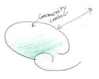 Community Housing