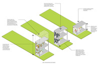 Greenline Incremental Housing