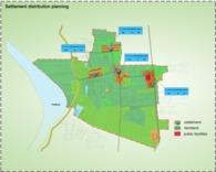 Urban Planning - Town Planning