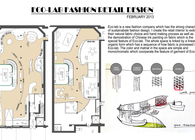 ECO-LAB Retail Design