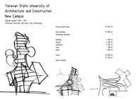 Yerevan State University of Architecture and Construction New Campus