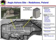 2015 Aegis Ashore Missile Defense System Complex