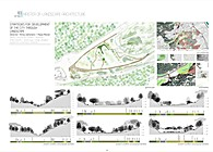 STRATEGIES FOR DEVELOPMENT OF THE CITY THROUGH LANDSCAPE