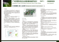 Guangzhou Private Technology Enterprises District Urban Design