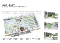 Eco-Library
