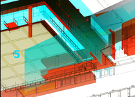 Modeling Physiology for Architectural Analysis