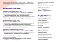Current Resume
