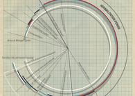 Weingart Center Redesign