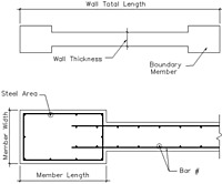 Typical reinforced concrete shear wall construction, per ACI
