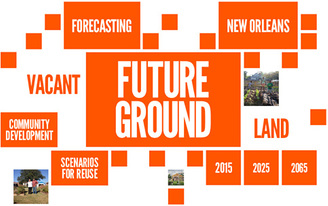 Future Ground - Call for Participants!