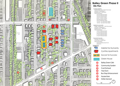 Bailey Green Phase II