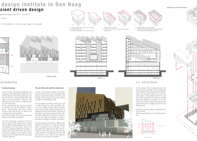Research & Design Institute in Den Haag