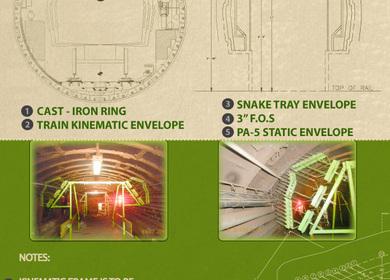 Kinematic Frame Tunnel Survey