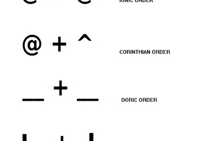 >>>orders of @rchitecture