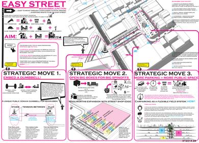 Winner, Moorabbin Junction 'Street 14' Urban Design Competition