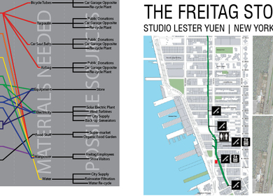 The Freitag Store and Headquarters