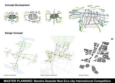 Nansha Seaside New Eco-City International Competition