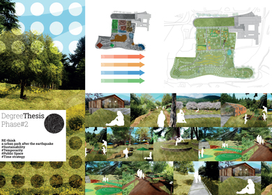 Re-think AQ: Parco del sole, rethink a urban park after the earthquake