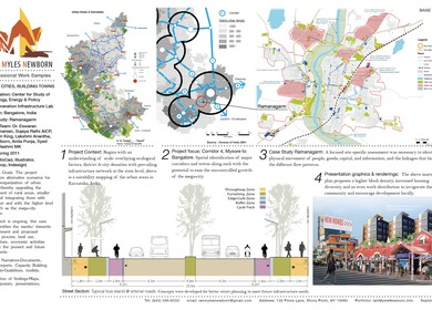 Saving Cities, Building Towns