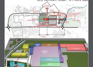 "Concept ""Wine & Italian lifestyle"", conversion of old factory, Alba - 41.424 sqm"
