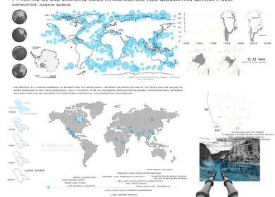 Melting Ice / Shrinking Lakes infrastructure