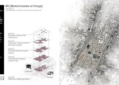 Market Incubator of Change
