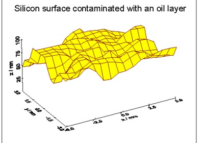 Angstrom Advanced Ellipsometer