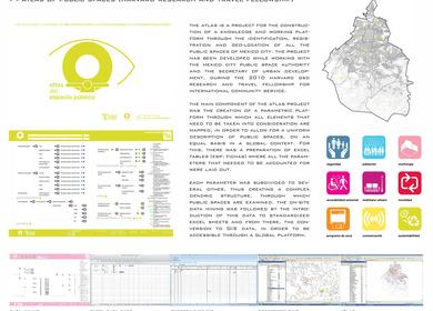 Atlas of Public Spaces